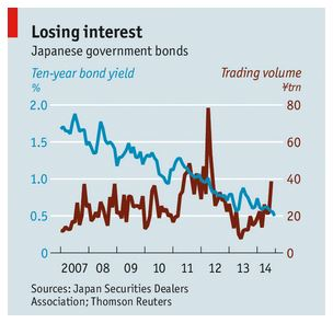 Japan Quantitative Freezing